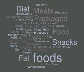 unhealthy foods words